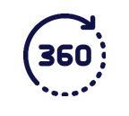 IMPRESSION À 360